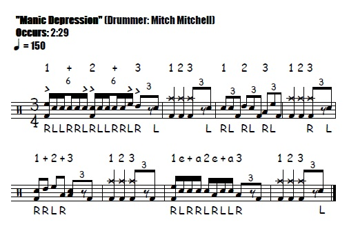 Manic Depression Drum Solo Jimi Hendrix & Mitch Mitchell - Drum Transcription