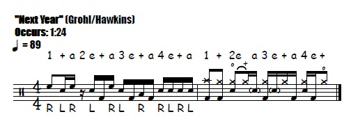 Next Year Drum Fill Foo Fighters & Dave Grohl - Drum Transcription
