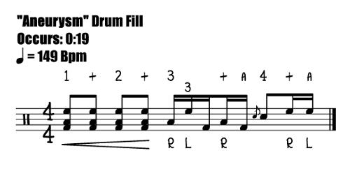 Aneurysm Drum Fill Nirvana & Dave Grohl - Drum Transcription
