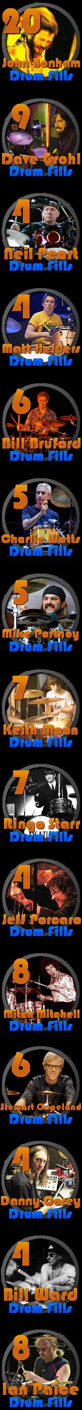 Famous & Popular Drummers & Fills