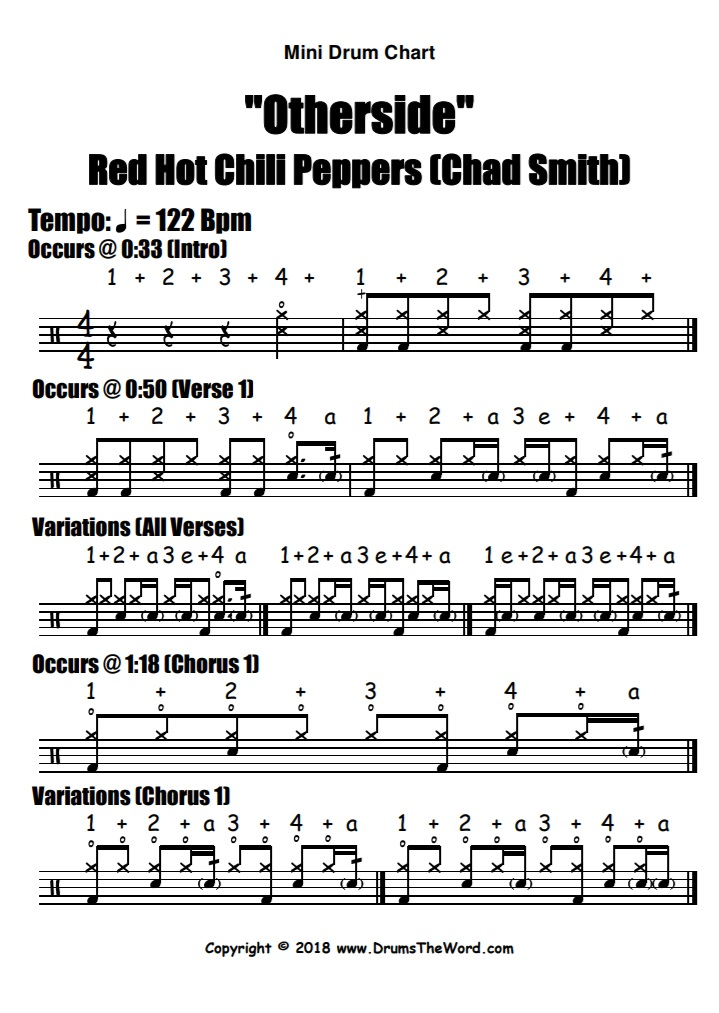 """""""Otherside"""" - (Red Hot Chili Peppers) Full Song Video Drum Lesson Notation Chart Transcription Sheet Music Drum Lesson"""