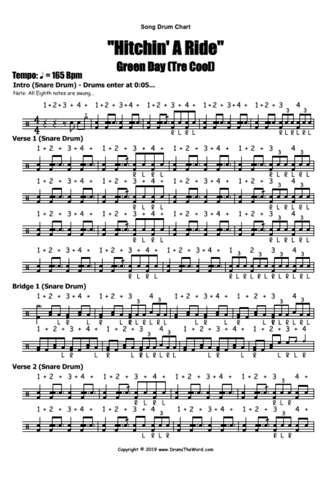 """""""Hitchin' A Ride"""" - (Green Day) Full Song Video Drum Lesson Notation Chart Transcription Sheet Music Drum Lesson"""