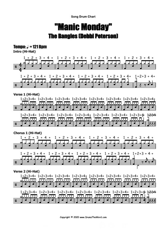 """Manic Monday"" - (The Bangles) Mini Song Lesson Video Drum Lesson Notation Chart Transcription Sheet Music Drum Lesson"